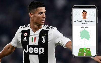 Cristiano Ronaldo Analysis