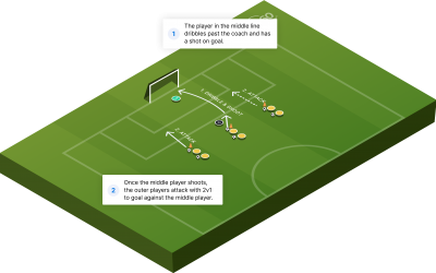 Shooting In Waves To 2v1