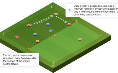 Two Sided Possession Game