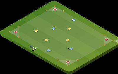 4v4 Corner Targets