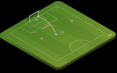 Basic Free Kick Practice
