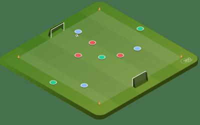 Rondo Possession vs Goals