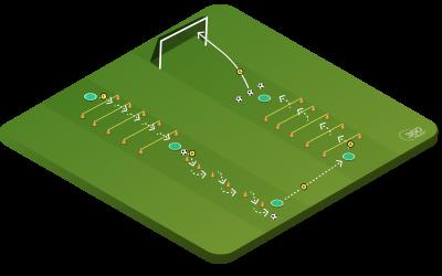 Plyometric Technical Skills Circuit