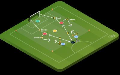 Liverpool 3v2 Drill
