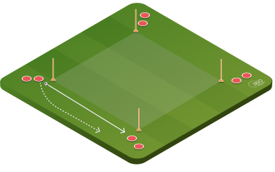 Ajax Passing Square
