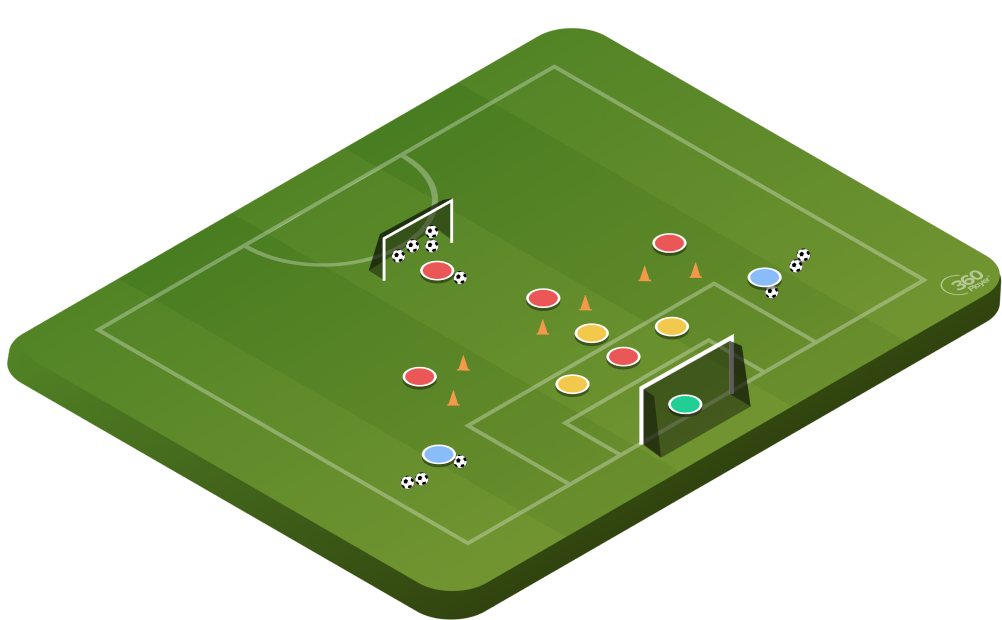 combination play with crosses