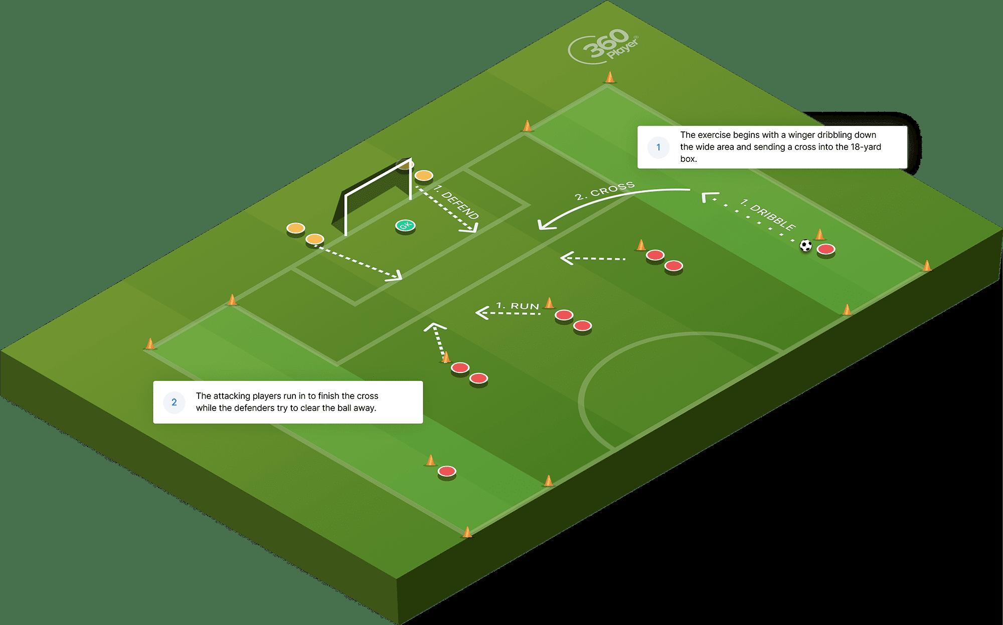 Ajax Passing Square