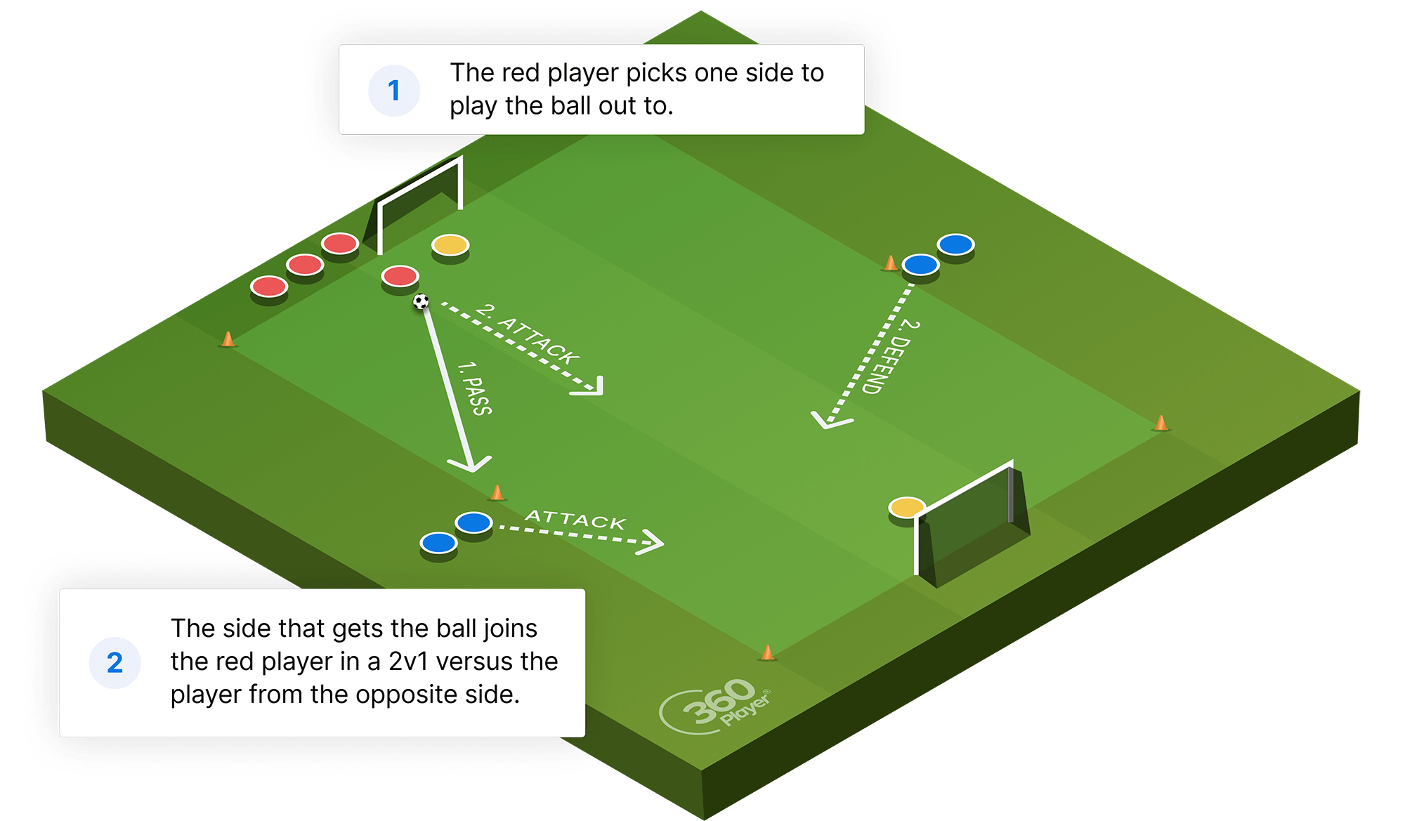 Bayern Relay Race